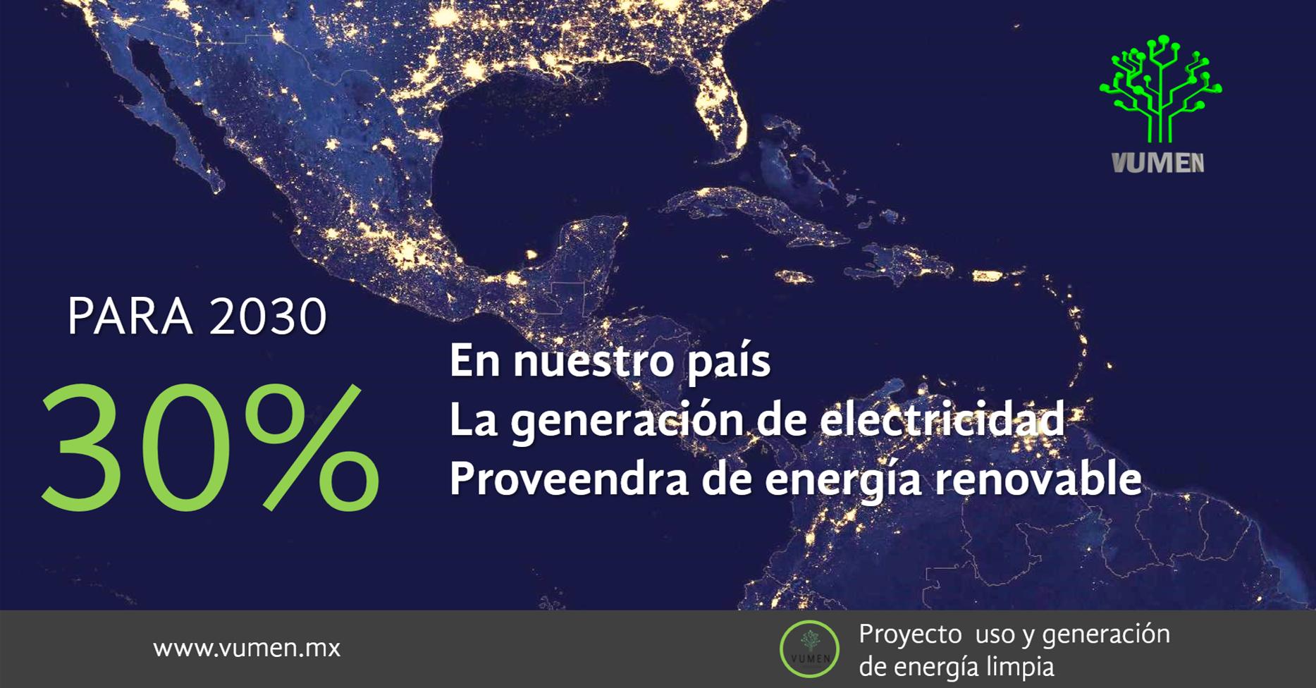 Aumento del uso de energía eléctrica